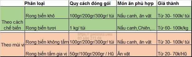 dac-san-nha-trang-Rong-bien-kho